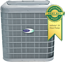 Heating Installation Jacksonville